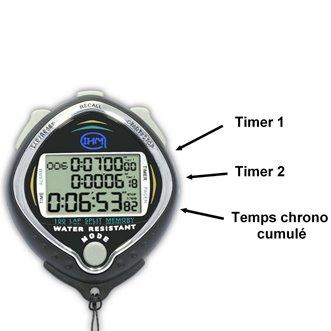 Chronomètre 100 MEMOIRES